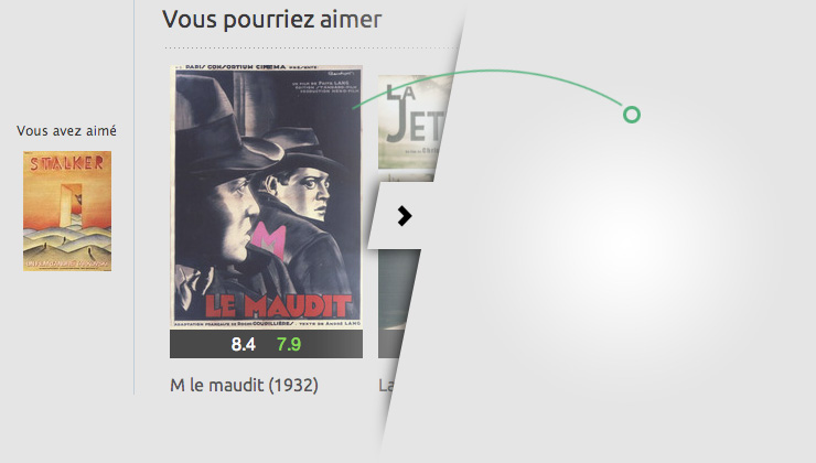 Guide des films sur SensCritique