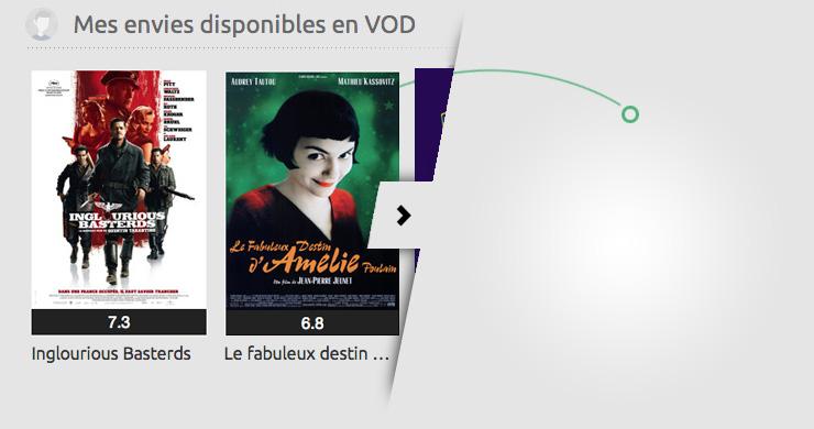 Retrouvez les films que vous avez envie de voir en VOD avec SensCritique